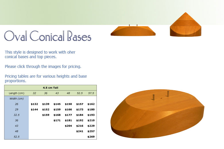 Oval Conical Bases 1